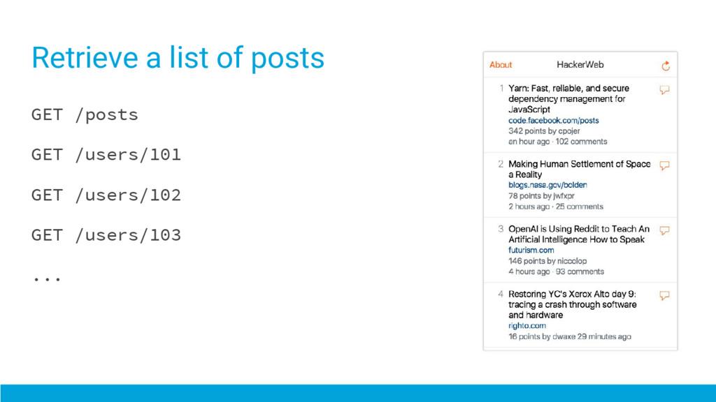 Retrieve a list of posts GET /posts GET /users/...