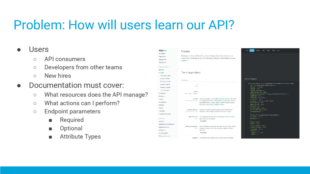 Problem: How will users learn our API? ● Users ...