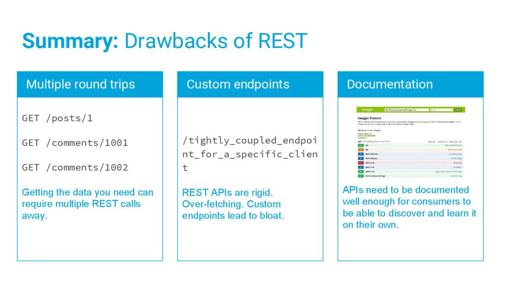 Summary: Drawbacks of REST APIs need to be docu...