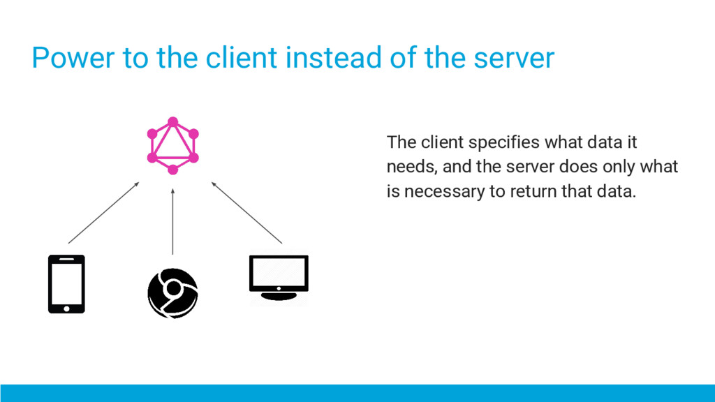 Power to the client instead of the server The c...