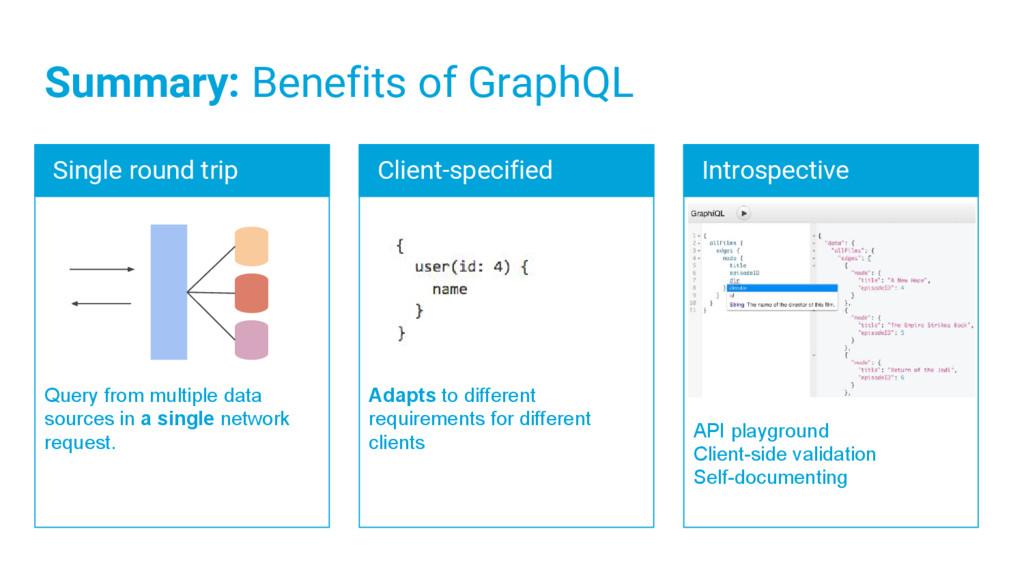 Summary: Benefits of GraphQL API playground Cli...