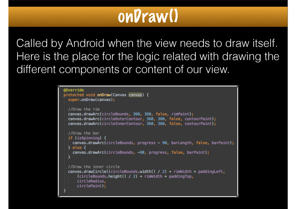Called by Android when the view needs to draw i...