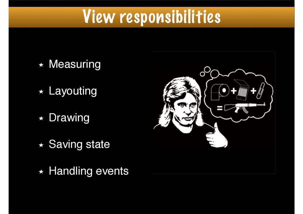Measuring! ! Layouting! ! Drawing! ! Saving sta...
