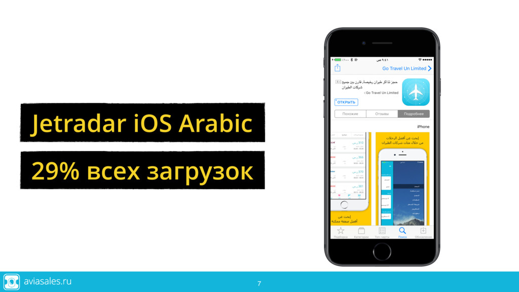 Jetradar iOS Arabic 29% всех загрузок 7 7