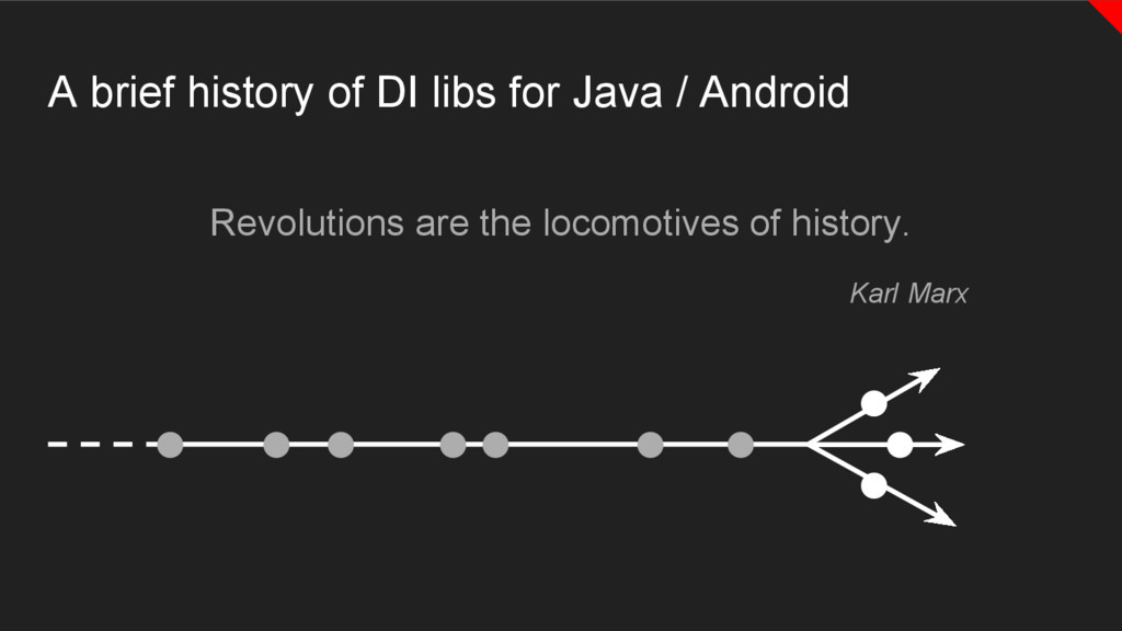 A brief history of DI libs for Java / Android R...