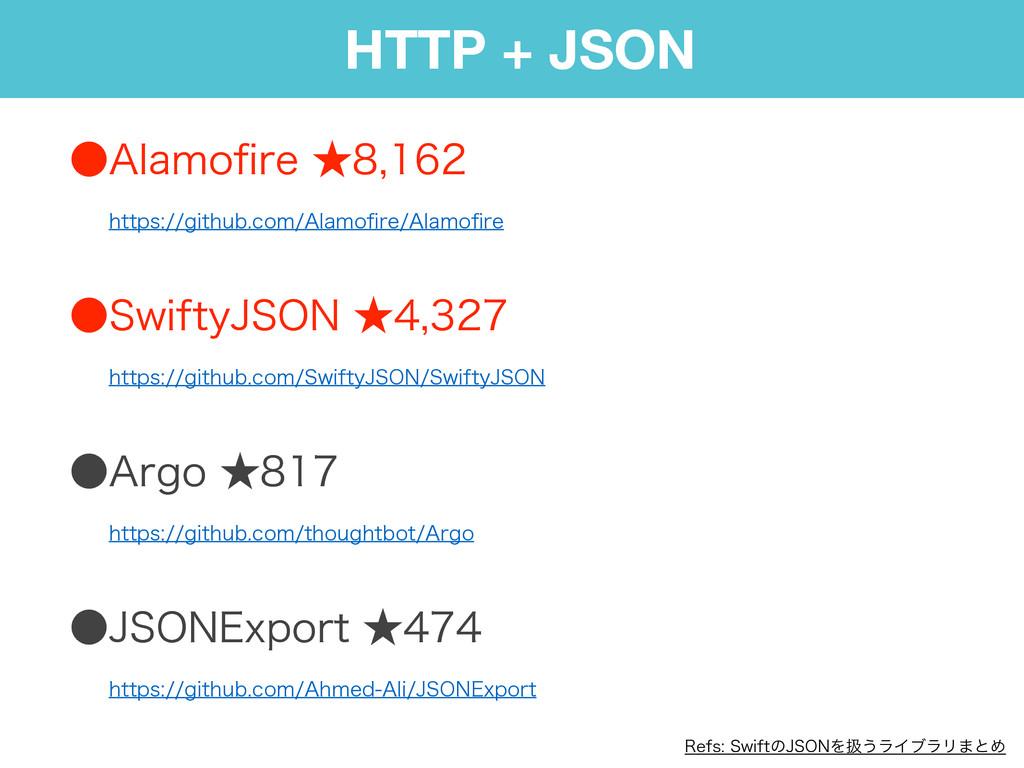 "HTTP + JSON ˔""MBNPpSF˒ ɹɹIUUQTHJUIVC..."