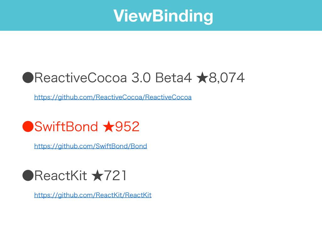 ViewBinding ˔3FBDUJWF$PDPB#FUB˒ ɹɹ...