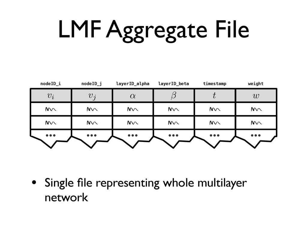 LMF Aggregate File nodeID_i nodeID_j layerID_al...