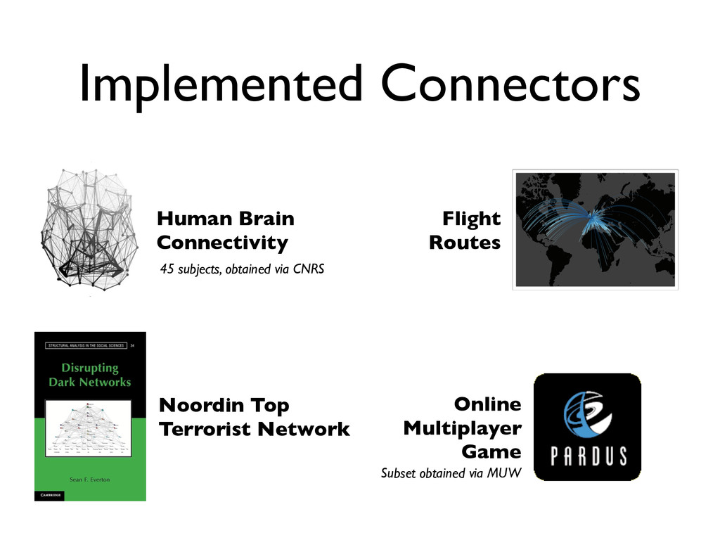 Implemented Connectors Noordin Top Terrorist Ne...