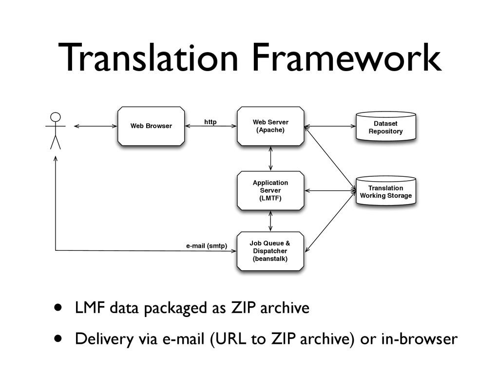 Translation Framework Web Browser Web Server (A...