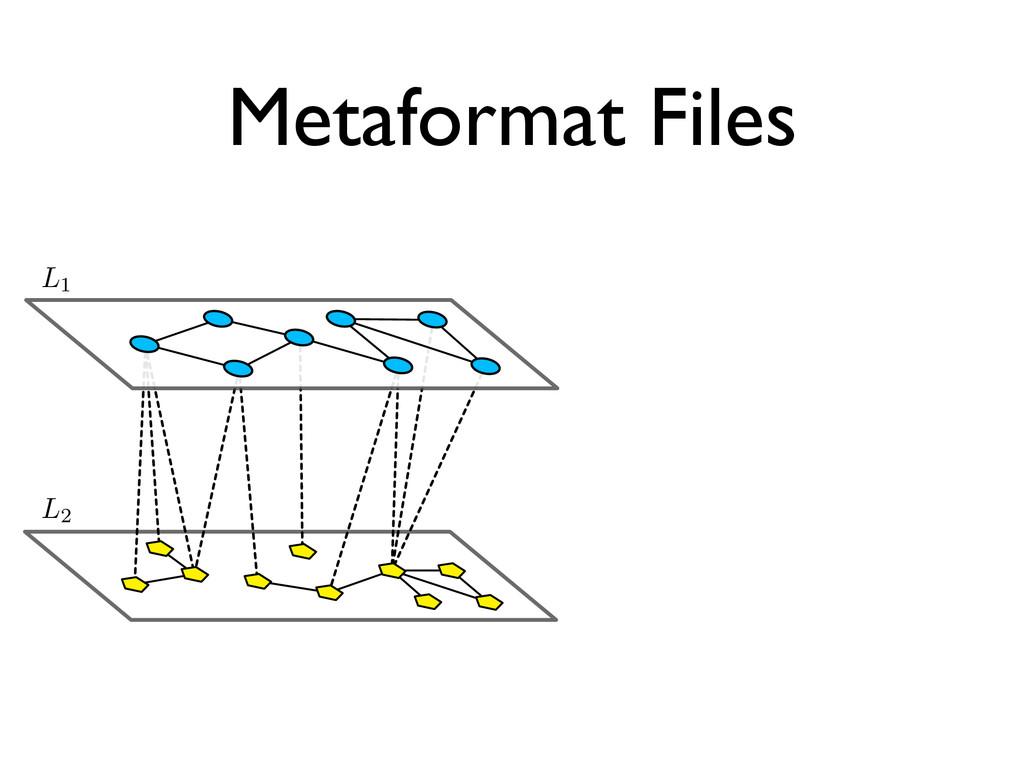 Metaformat Files ↵ L1 L2