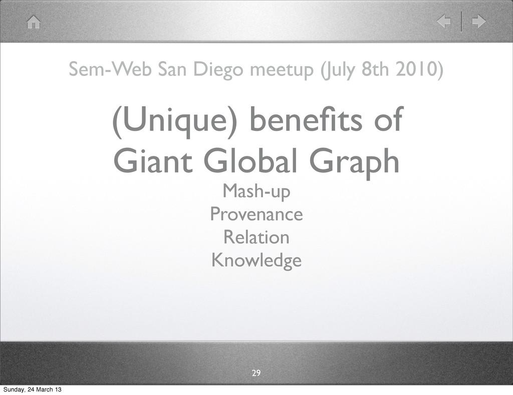 Sem-Web San Diego meetup (July 8th 2010) 29 (Un...