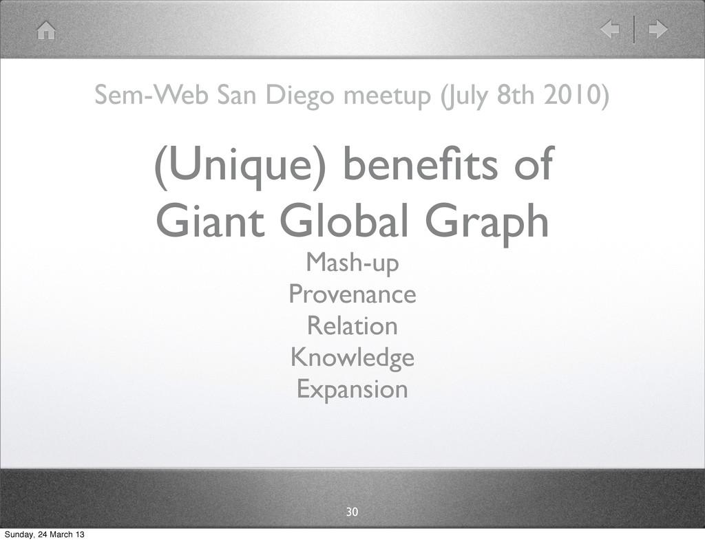 Sem-Web San Diego meetup (July 8th 2010) 30 (Un...