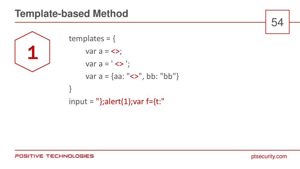 ptsecurity.com Template-based Method 54 templat...