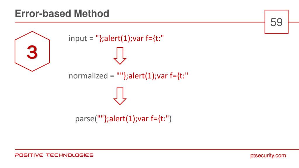 """ptsecurity.com Error-based Method 59 input = """"}..."""
