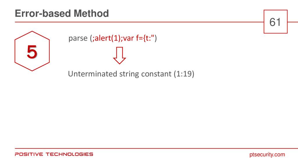 ptsecurity.com Error-based Method 61 parse (;al...