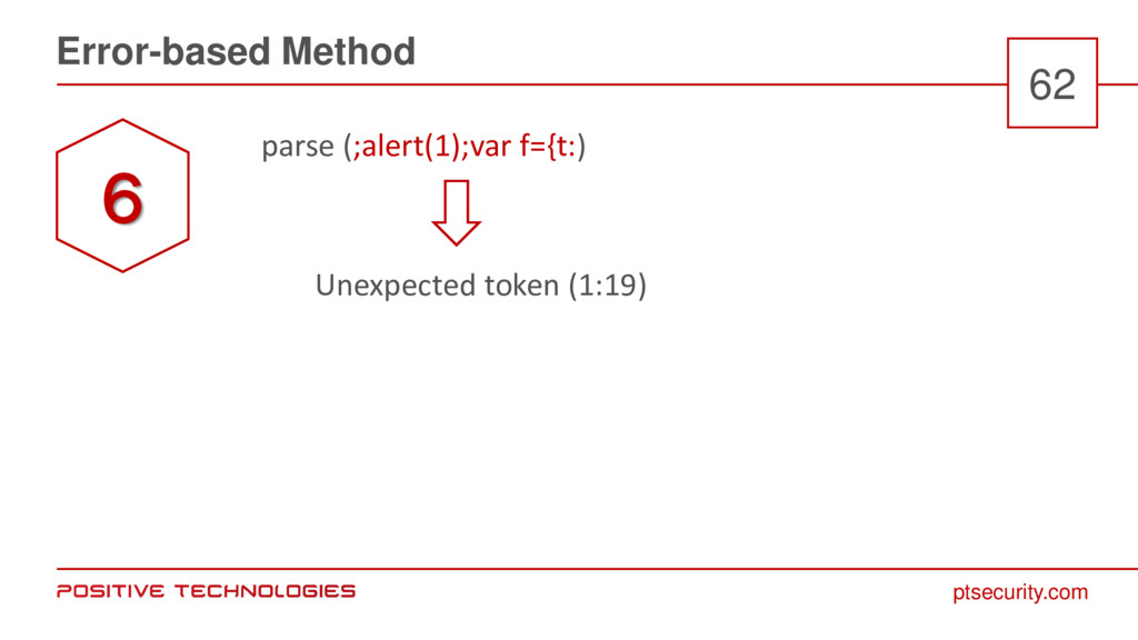 ptsecurity.com Error-based Method 62 parse (;al...