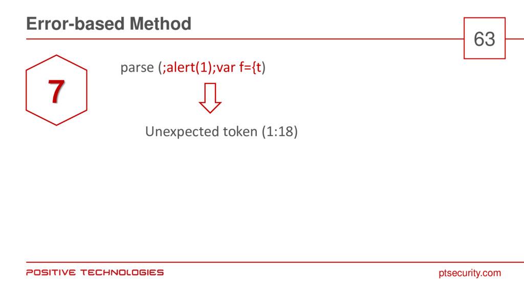 ptsecurity.com Error-based Method 63 parse (;al...