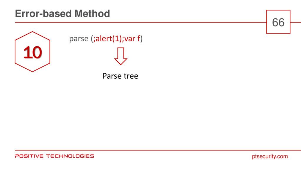 ptsecurity.com Error-based Method 66 parse (;al...