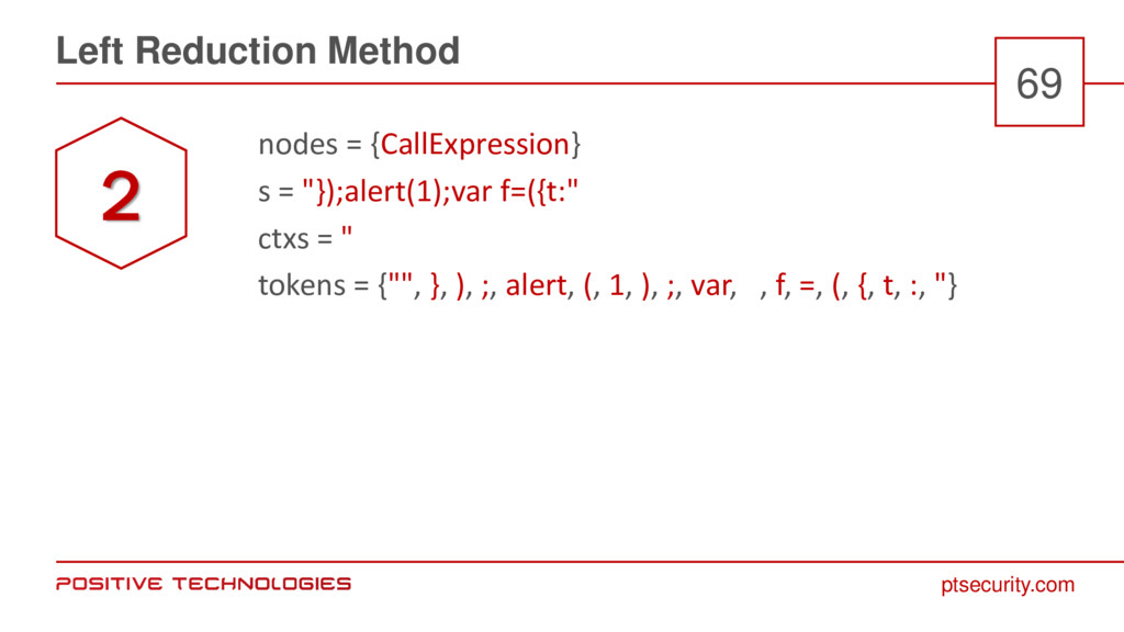 ptsecurity.com Left Reduction Method 69 nodes =...