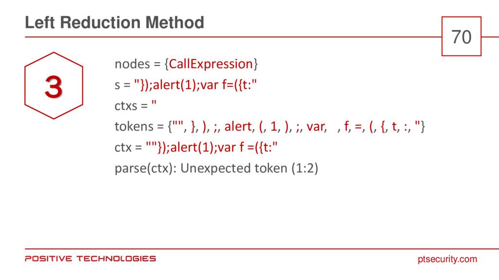 ptsecurity.com Left Reduction Method 70 nodes =...