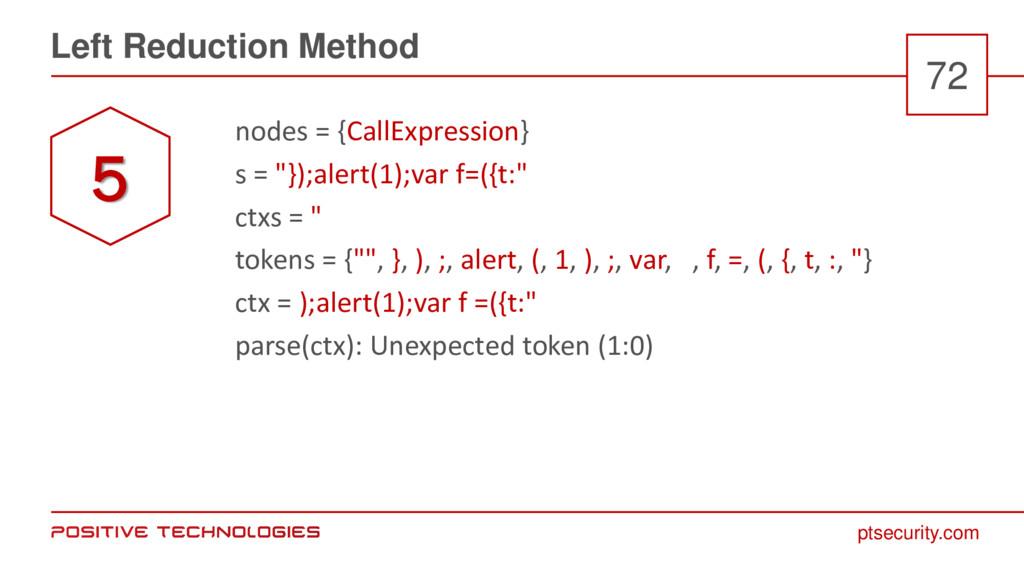 ptsecurity.com Left Reduction Method 72 nodes =...