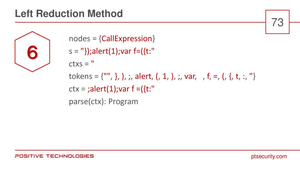 ptsecurity.com Left Reduction Method 73 nodes =...