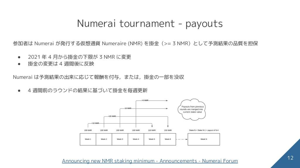 Numerai tournament - payouts 参加者は Numerai が発行する...