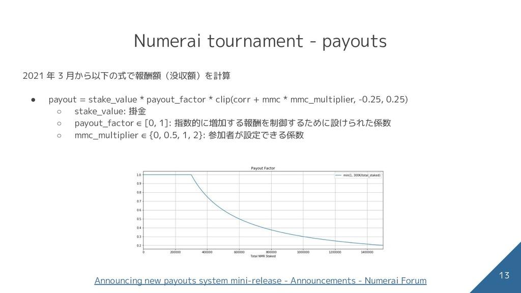 Numerai tournament - payouts 2021 年 3 月から以下の式で報...
