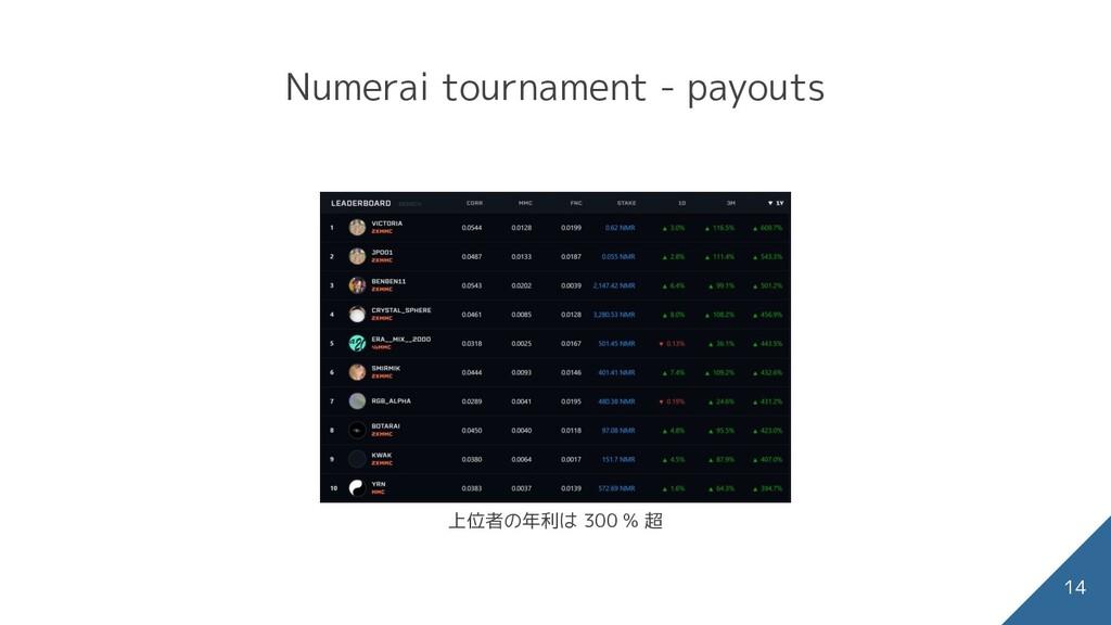 Numerai tournament - payouts 14 上位者の年利は 300 % 超