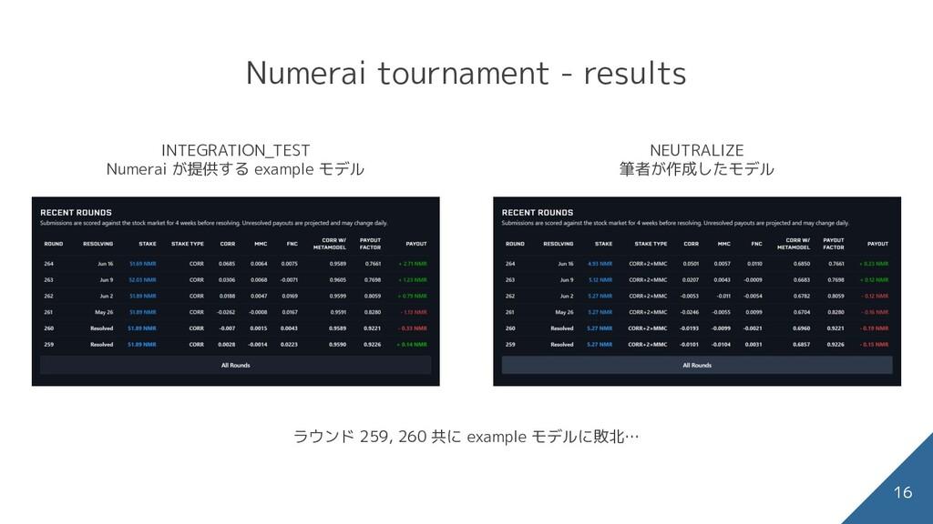 Numerai tournament - results 16 INTEGRATION_TES...