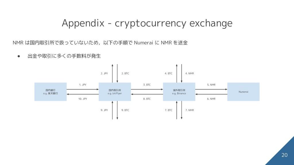 Appendix - cryptocurrency exchange NMR は国内取引所で扱...
