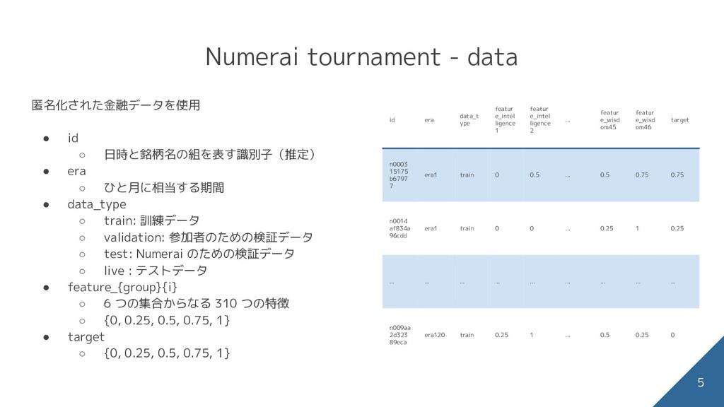 Numerai tournament - data id era data_t ype fea...