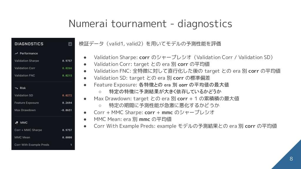 Numerai tournament - diagnostics 検証データ(valid1, ...