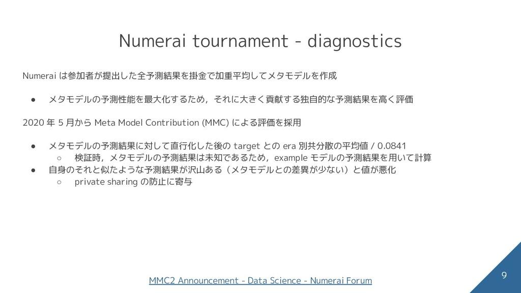 Numerai tournament - diagnostics Numerai は参加者が提...