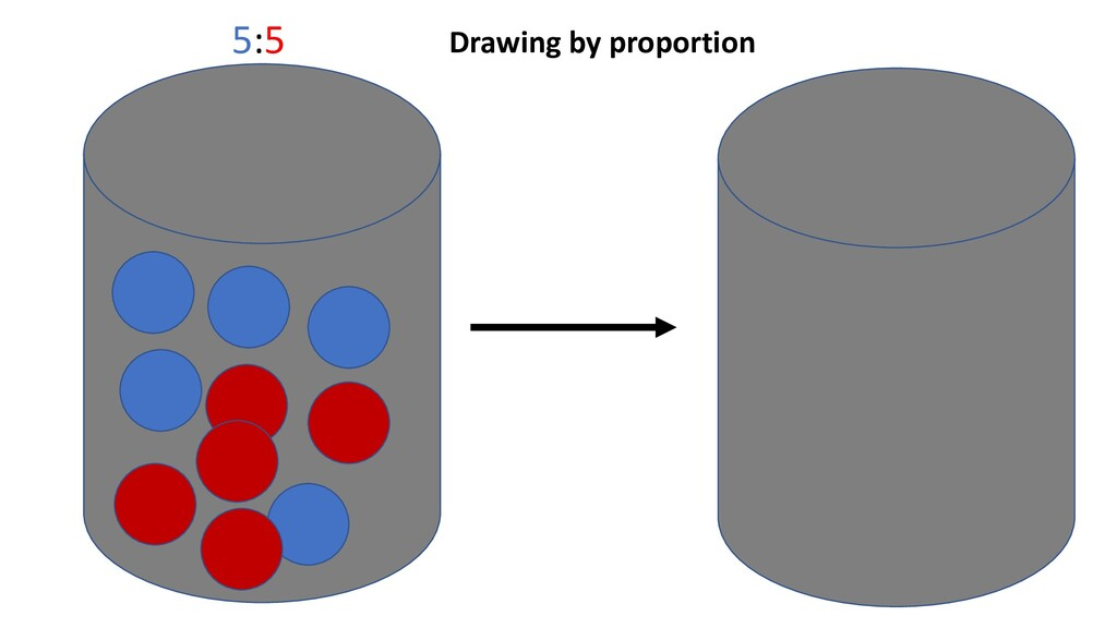 5:5 Drawing by proportion