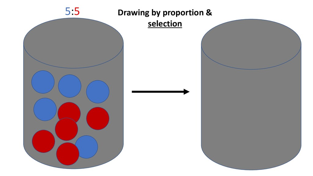 5:5 Drawing by proportion & selection