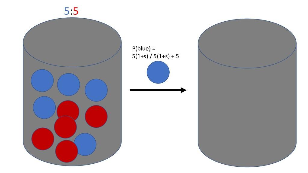 5:5 P(blue) = 5(1+s) / 5(1+s) + 5