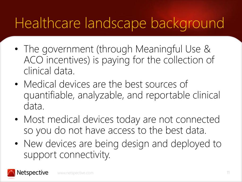 11 www.netspective.com Healthcare landscape bac...