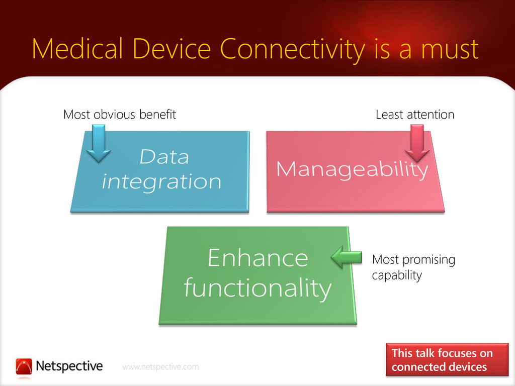 16 www.netspective.com Medical Device Connectiv...