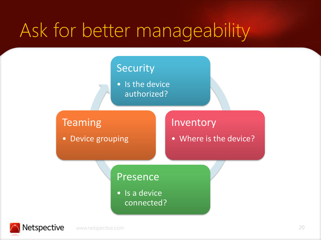 20 www.netspective.com Ask for better manageabi...
