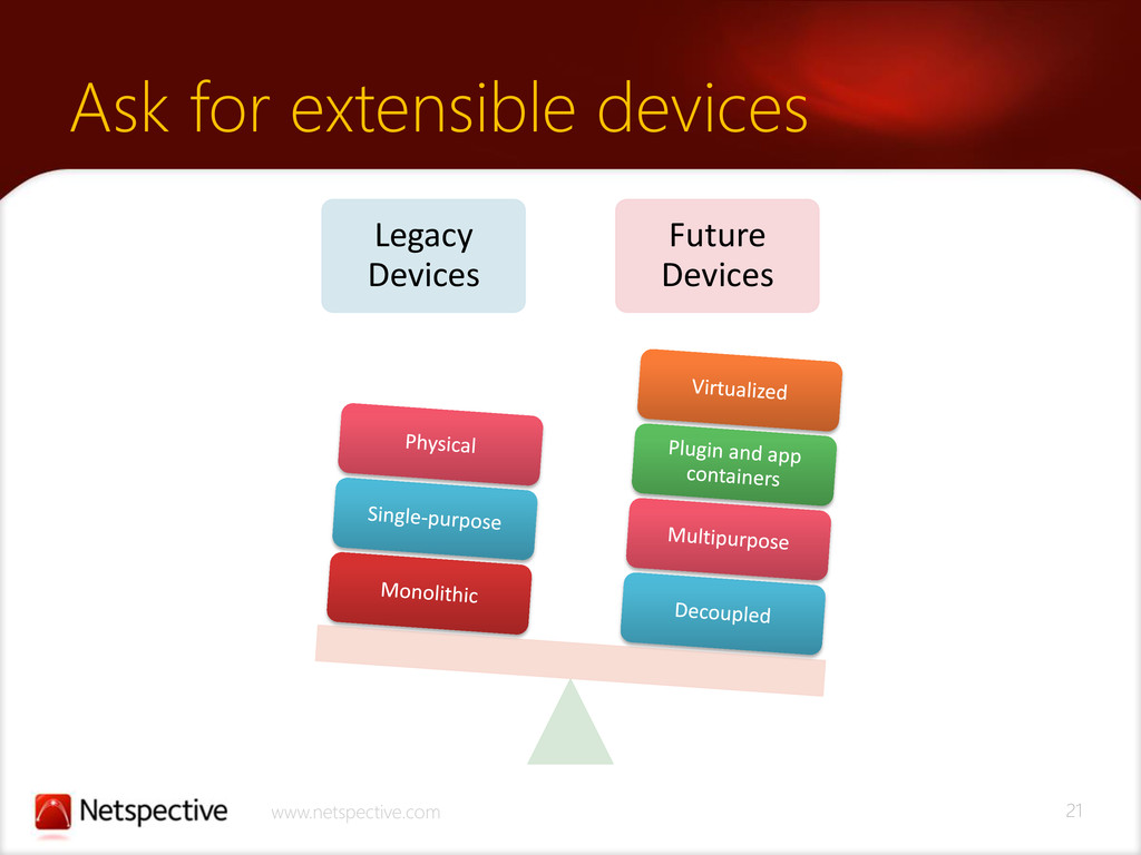 21 www.netspective.com Ask for extensible devic...