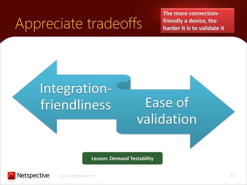 22 www.netspective.com Appreciate tradeoffs Int...