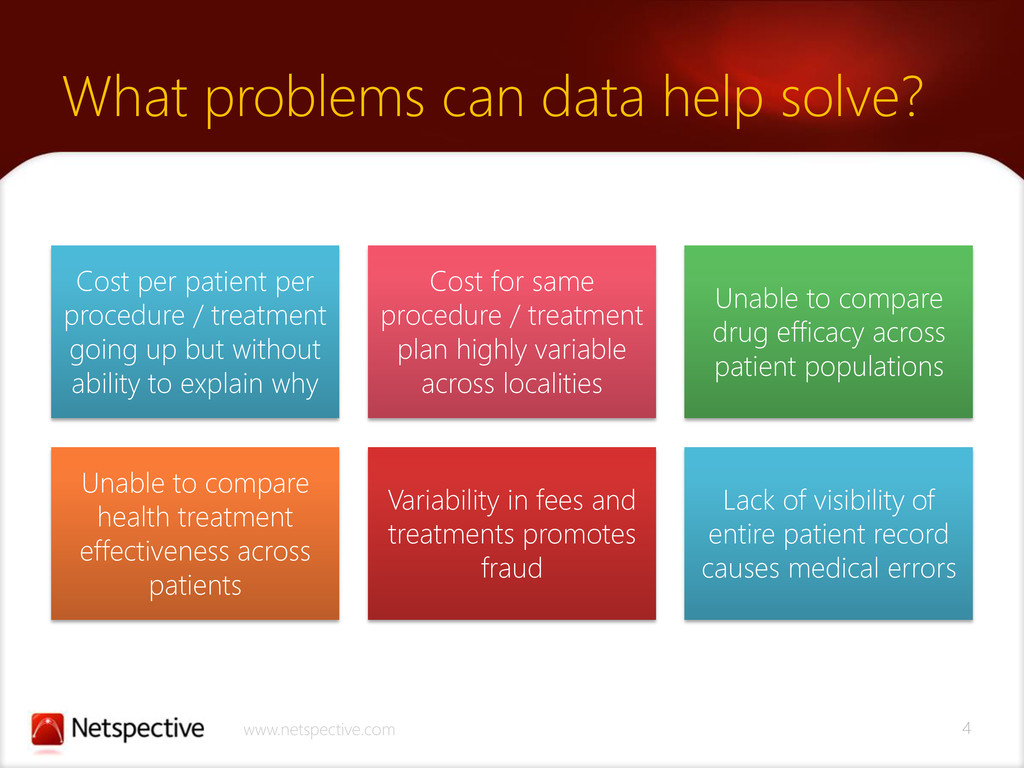 4 www.netspective.com What problems can data he...