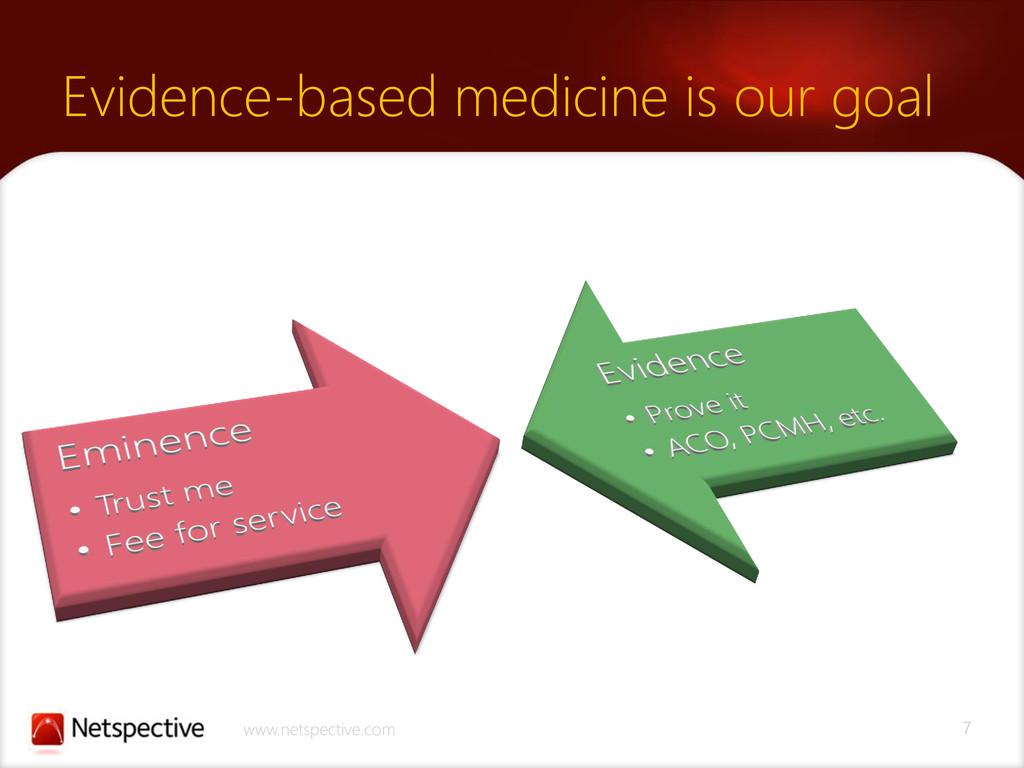 7 www.netspective.com Evidence-based medicine i...