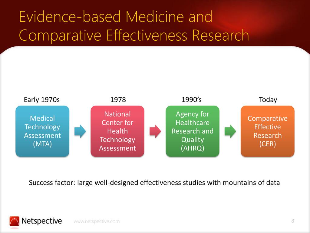 8 www.netspective.com Evidence-based Medicine a...