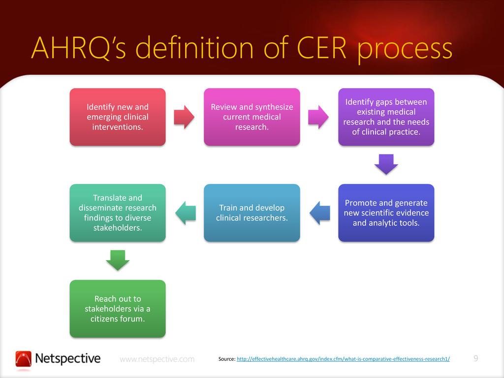 9 www.netspective.com AHRQ's definition of CER ...