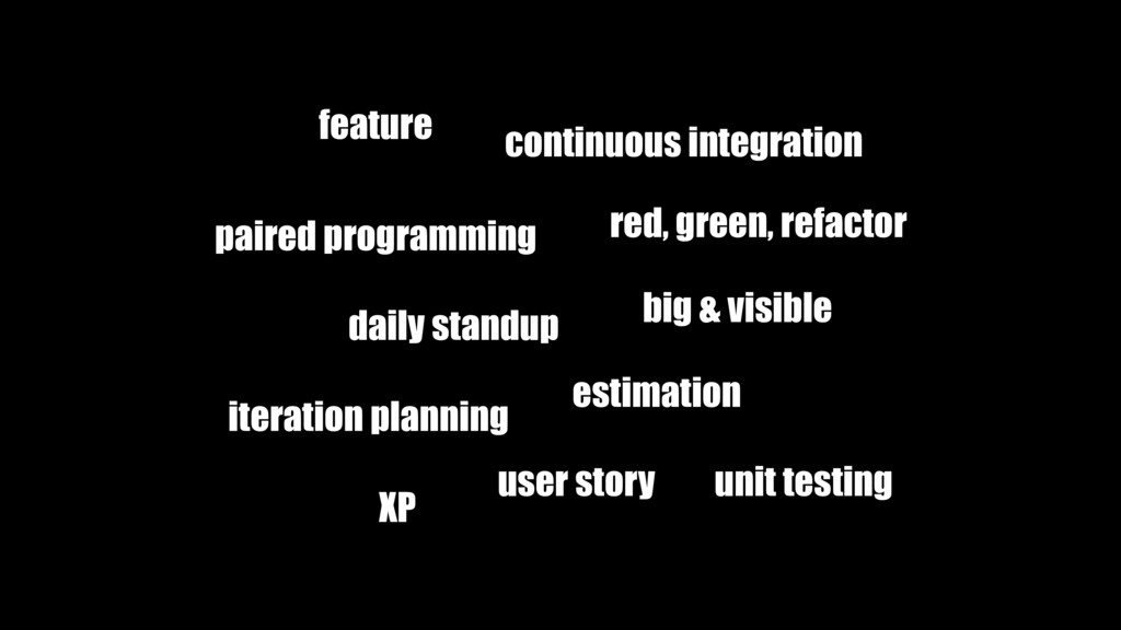 XP paired programming daily standup iteration p...
