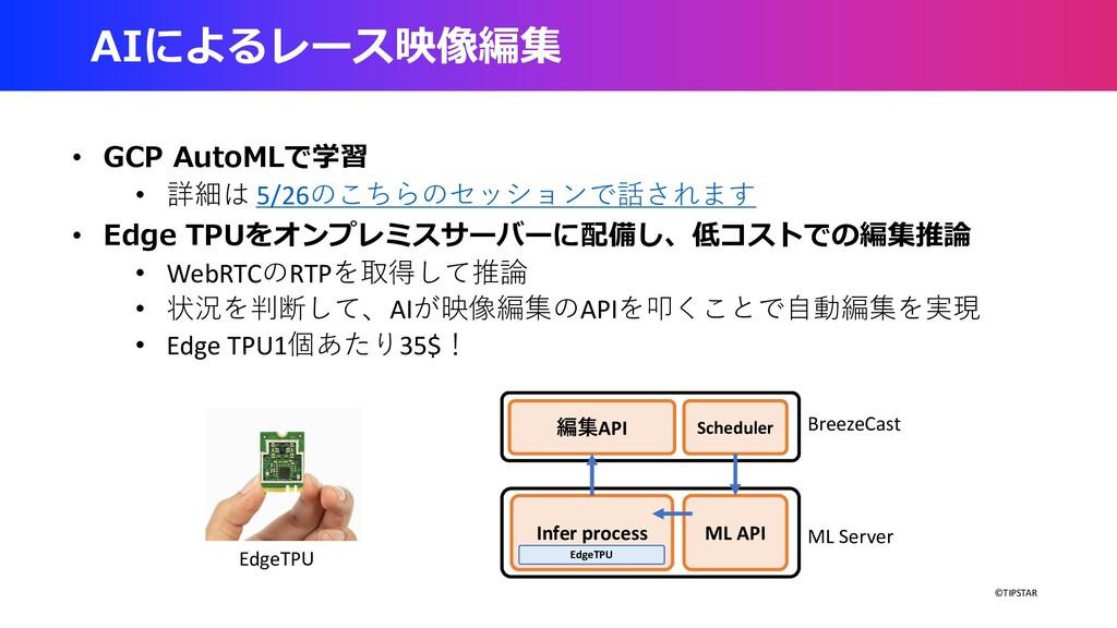 ©TIPSTAR AIによるレース映像編集 • GCP AutoMLで学習 • 詳細は 5/2...