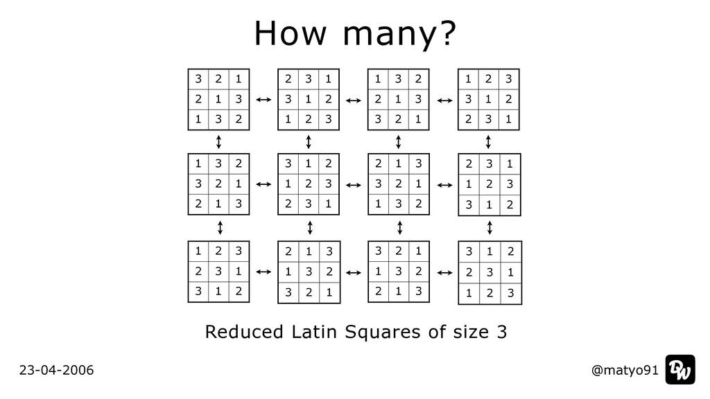 @matyo91 How many? Reduced Latin Squares of siz...